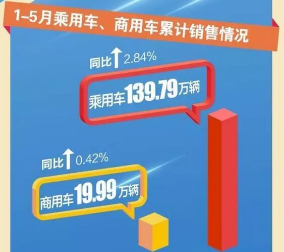 东风汽车数据2.jpg