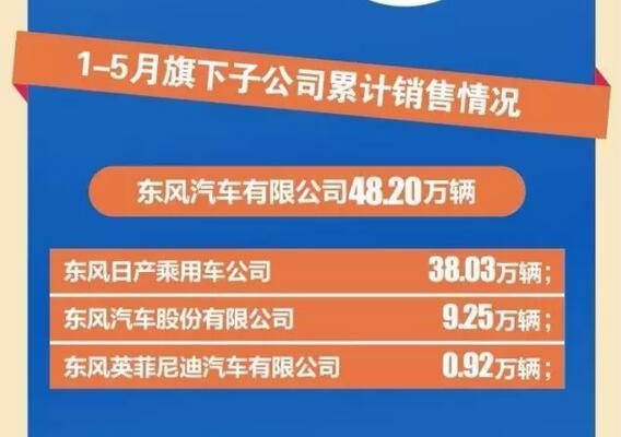 东风汽车数据4.jpg