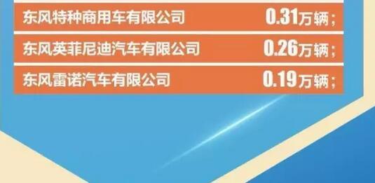 东风汽车数据7.jpg