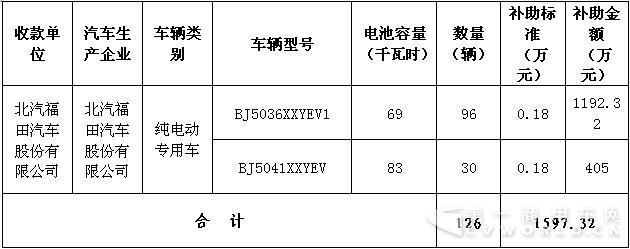新蒲京200.c软件下载 2