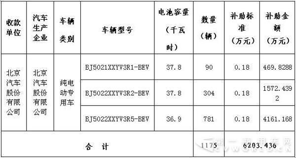 新蒲京200.c软件下载 5
