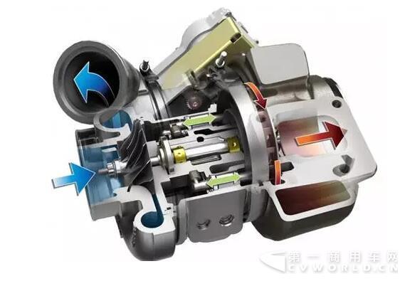涡轮增压器.jpg