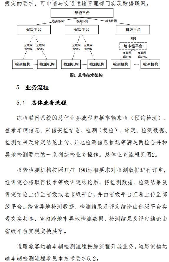 交通部发布道路运输车辆综合性能检测联网技术要求7.jpg