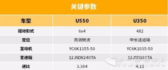 中国红、550马力、液缓、智能系统,你想要的它都有!20.jpg