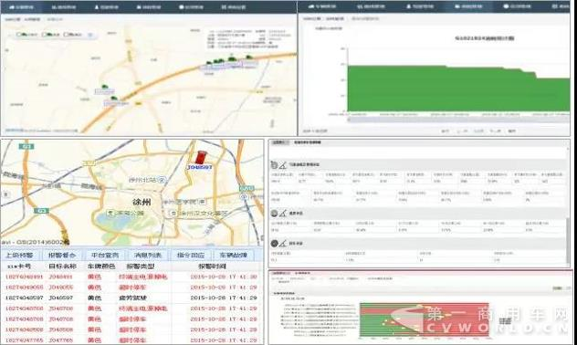 江淮轻卡:以领先科技推动中国轻卡技术升级1.jpg