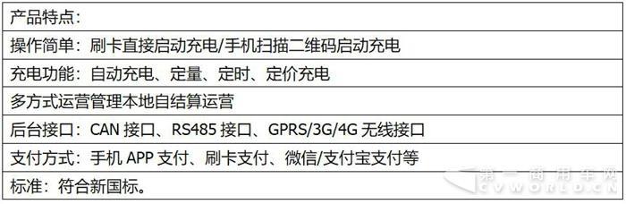 头条:先进充电设施产品将亮相广州电动汽车产业生态链展4.jpg