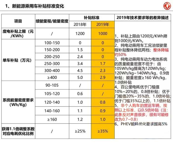 新能源补贴政策1.jpg