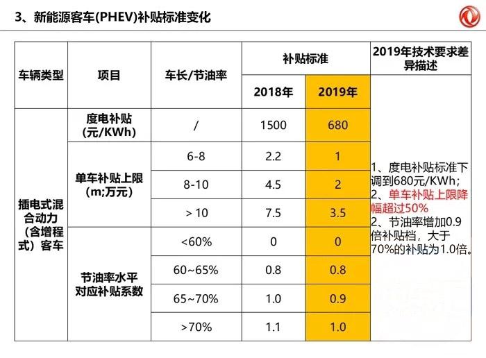 新能源补贴政策4.jpg