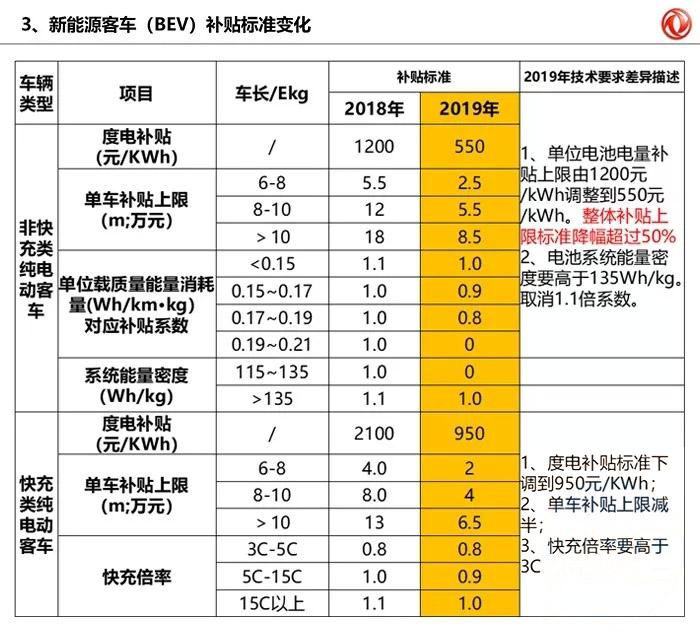 新能源补贴政策3.jpg